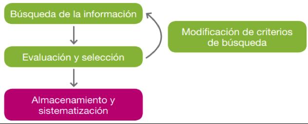Integración 9